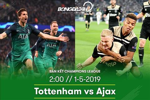 Trực tiếp Tottenham vs Ajax tường thuật Cúp C1 châu Âu 20182019 hình ảnh