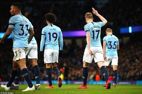 Dư âm Man City 2-0 Cardiff Liverpool vô địch bằng niềm tin sao hình ảnh
