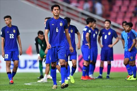 Báo Thái lo ngại đội nhà gặp khó ở vòng loại World Cup 2022 hình ảnh