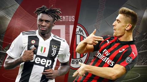 Juventus vs Milan 23h00 ngày 64 (Serie A 201819) hình ảnh
