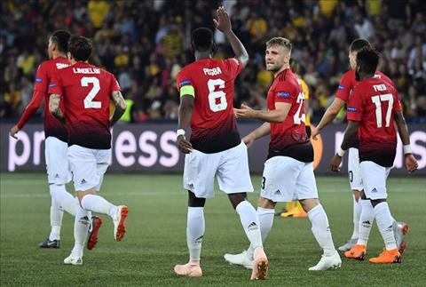 Trước trận MU vs Barca Quỷ đỏ chẳng có gì phải sợ hình ảnh