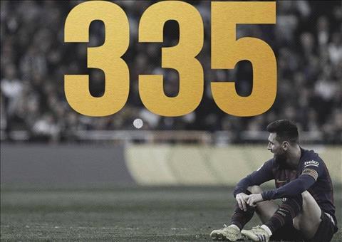 Messi phá kỷ lục ở La Liga sau trận thắng Atletico hình ảnh