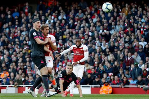 Everton vs Arsenal Xem trực tiếp bóng đá anh tối nay ở đâu  hình ảnh