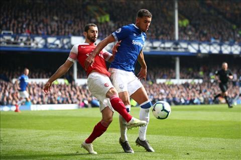 Everton 1-0 Arsenal Ozil