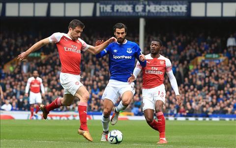 HLV Emery phát biểu trận Everton 0-1 Arsenal hình ảnh