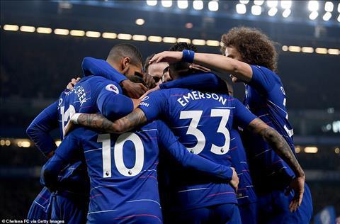 HLV Sarri phát biểu sau trận Chelsea vs West Ham hình ảnh