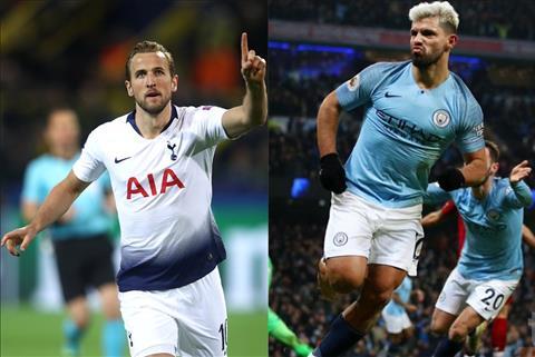 Lịch thi đấu Tottenham vs Man City tứ kết lượt đi Cúp C1 104 hình ảnh