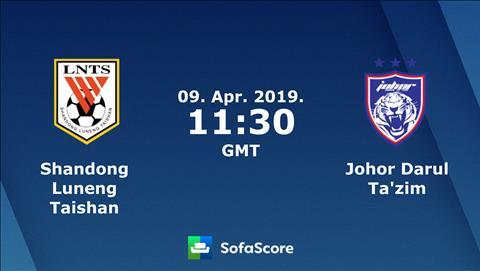 Shandong Luneng vs Johor Darul Tazim 18h30 ngày 94 (AFC Champions League 2019) hình ảnh