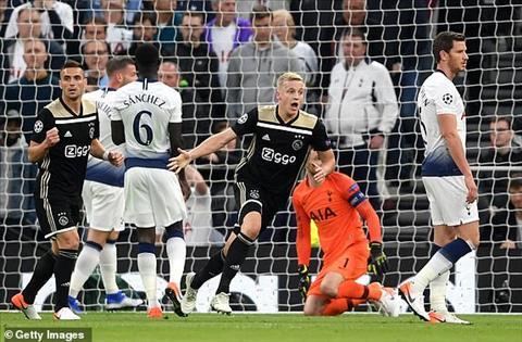 Tottenham 0-1 Ajax Làm gì có túi tiền nào biết ghi bàn đâu! hình ảnh 2
