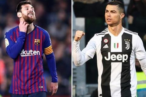 Messi va Ronaldo Champions League