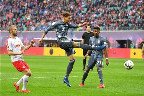Video bàn thắng kết quả Leipzig vs Bayern Munich 0-0 Bundesliga hình ảnh