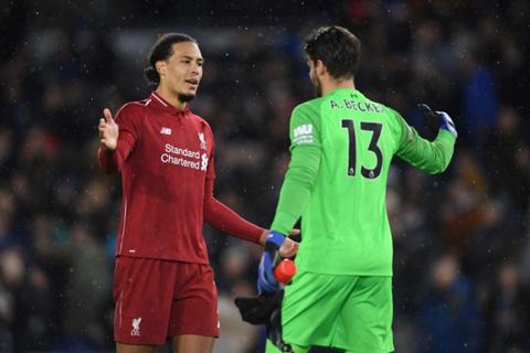 Hàng thủ Liverpool đang đem đến sự lo lắng rất lớn hình ảnh