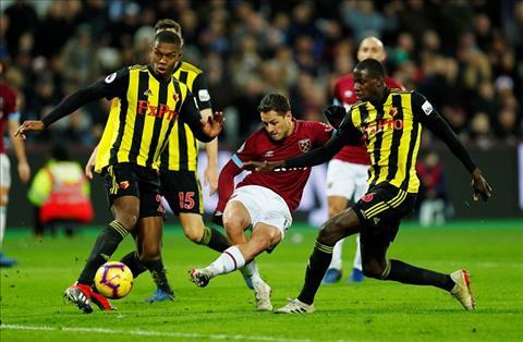 Watford vs West Ham 21h00 ngày 248 Premier League 201920 hình ảnh