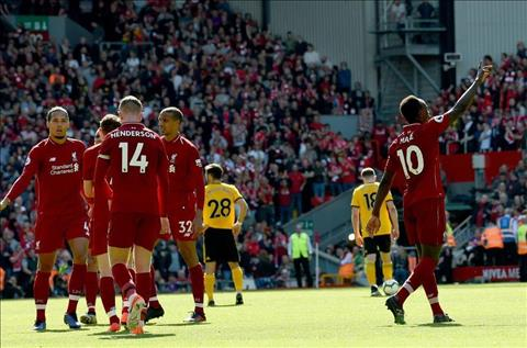 Liverpool thang Wolves 2-0