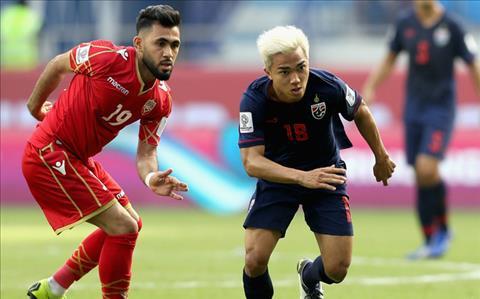 Chanathip lại tung chiêu khiêu khích trước trận gặp Indonesia hình ảnh