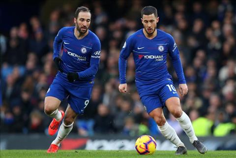 Chuyển nhượng Chelsea chia tay 4 trụ cột ở Hè 2019 hình ảnh