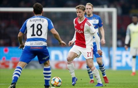 De Graafschap vs Ajax 0h30 ngày 165 (VĐQG Hà Lan 201819) hình ảnh
