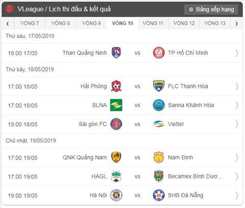 Lich thi dau vong 10 V-League 2019