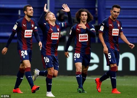 Eibar 2-2 Barca Messi lập cú đúp, nhà vua vẫn không thể kết thúc La Liga bằng một thắng lợi hình ảnh 2