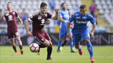 Empoli vs Torino 20h00 ngày 195 (Serie A 201819) hình ảnh