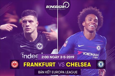 Frankfurt vs Chelsea