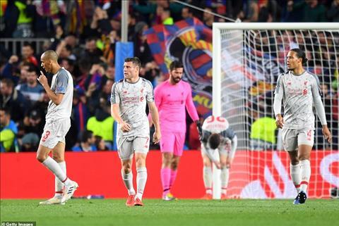 Liverpool thua tham Barca 0-3