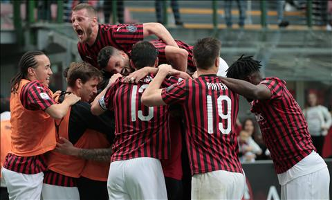 Kết quả trận đấu AC Milan vs Frosinone 2-0 Serie A 201819 hình ảnh