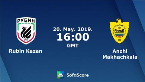 Rubin Kazan vs Anzhi 23h00 ngày 205 (VĐQG Nga 201819) hình ảnh
