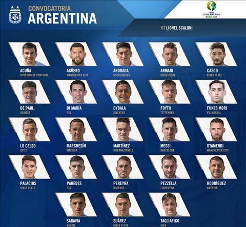 doi hinh Argentina du Copa America