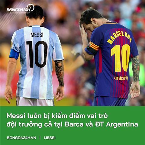Messi tai Barca va Argentina