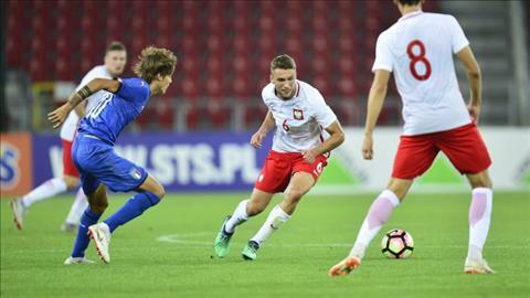 U20 Ba Lan vs U20 Colombia 1h30 ngày 245 (FIFA U20 World Cup 2019) hình ảnh