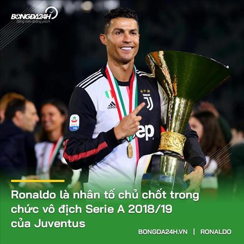 Quan điểm Cristiano Ronaldo xứng đáng giành Quả bóng vàng 2019 hình ảnh