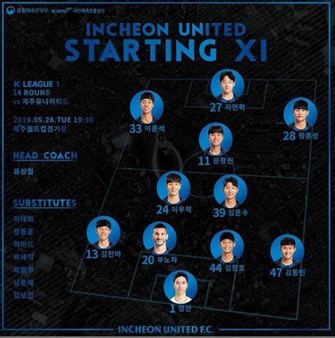 Link xem công phượng thi đấu, trực tiếp Jeju vs Incheon hôm nay hình ảnh