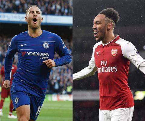 Chelsea vs Arsenal trực tiếp Europa League ở kênh sóng nào  hình ảnh