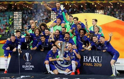 Bóng đá Anh tiếp tục thống trị Châu Âu đến đầu mùa giải sau hình ảnh 2