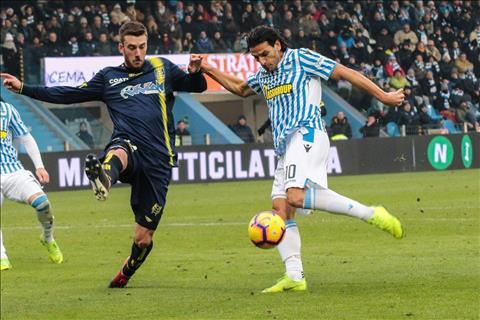 Chievo vs Spal 23h00 ngày 45 (Serie A 201819) hình ảnh
