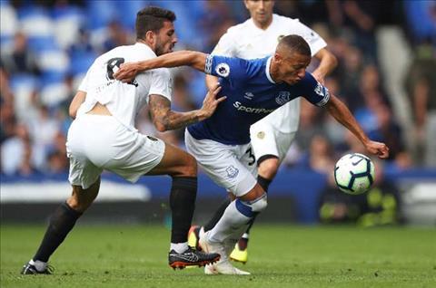 Video bàn thắng kết quả Everton vs Burnley 2-0 Premier League hình ảnh