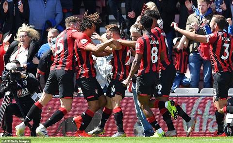 Bournemouth danh bai Tottenham 1-0