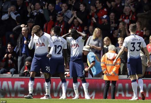 Tottenham khong the vao Top 4 truoc mot luot tran