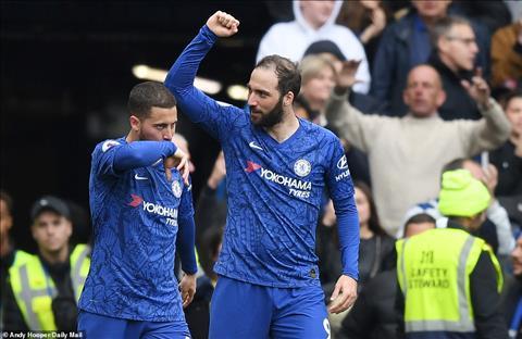 Chelsea da chac chan duoc du Champions League ma khong can phai vo dich Europa League