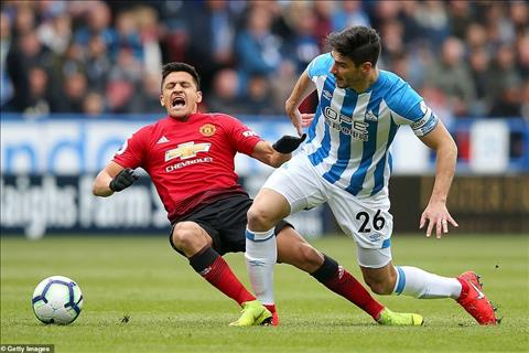 Sanchez vs Huddersfield