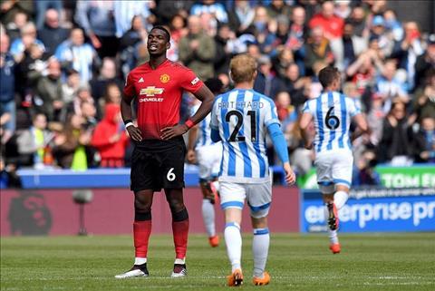 Pogba vs Huddersfield