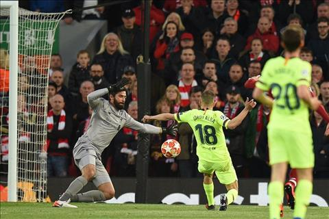 Jordi Alba chi ra buoc ngoat khien Barca nhan tham bai