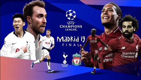 Liverpool vs Tottenham chung kết Champions League 201819 hình ảnh