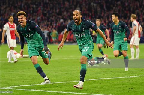 Kết quả cúp C1 hôm nay 95, kết quả bóng đá Ajax vs Tottenham hình ảnh