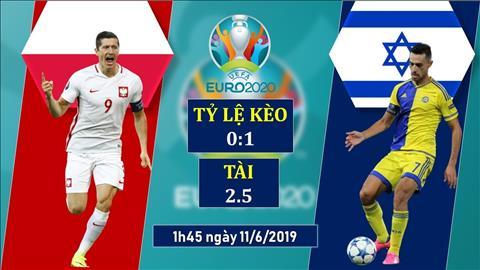 Ba Lan vs Israel 1h45 ngày 116 (Vòng loại EURO 2020) hình ảnh