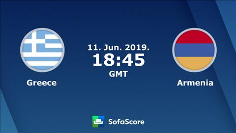 Hy Lạp vs Armenia 1h45 ngày 126 (Vòng loại EURO 2020) hình ảnh