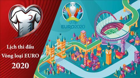 Lịch thi đấu vòng loại Euro 2020 hôm nay 1162019 - LTĐ bóng đá hình ảnh