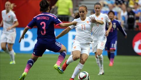 Nữ New Zealand vs Nữ Hà Lan 20h00 ngày 116 (FIFA World Cup nữ 2019) hình ảnh