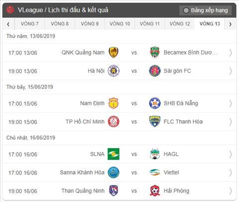 Lich thi dau vong 13 V-League 2019